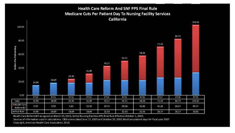 MedicareCuts-CA